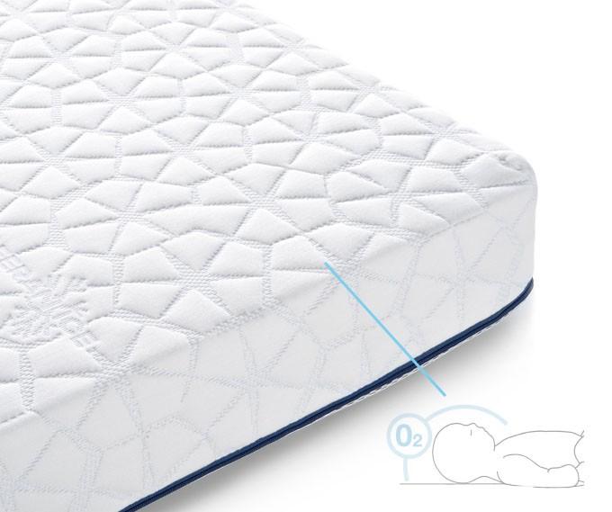 Colchón de Cuna Flow de Ecus Kids, incrementa la evaporación y disipa el exceso de temperatura del bebé, ayuda a prevenir la plagiocefalia.