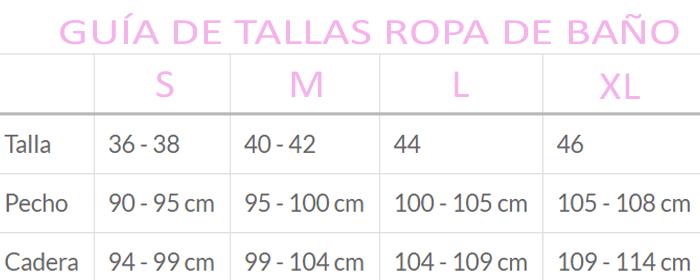 Guía de talla Tankinis premamá