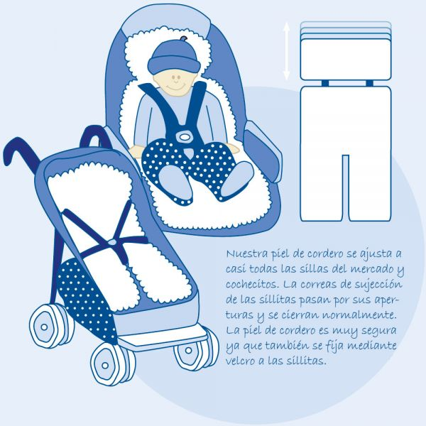 Piel de Cordero Especial Sillas y Cochecitos de Bebé