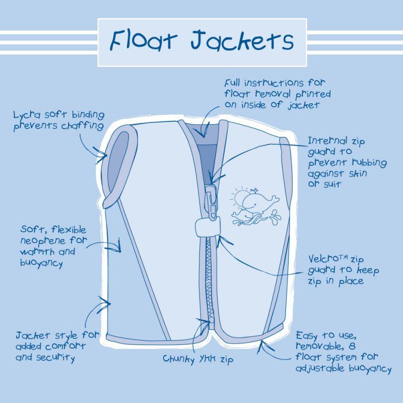 características de un chaleco flotador para niños y niñas